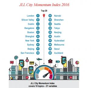 las-diez-ciudades-mas-innovadoras-del-mundo